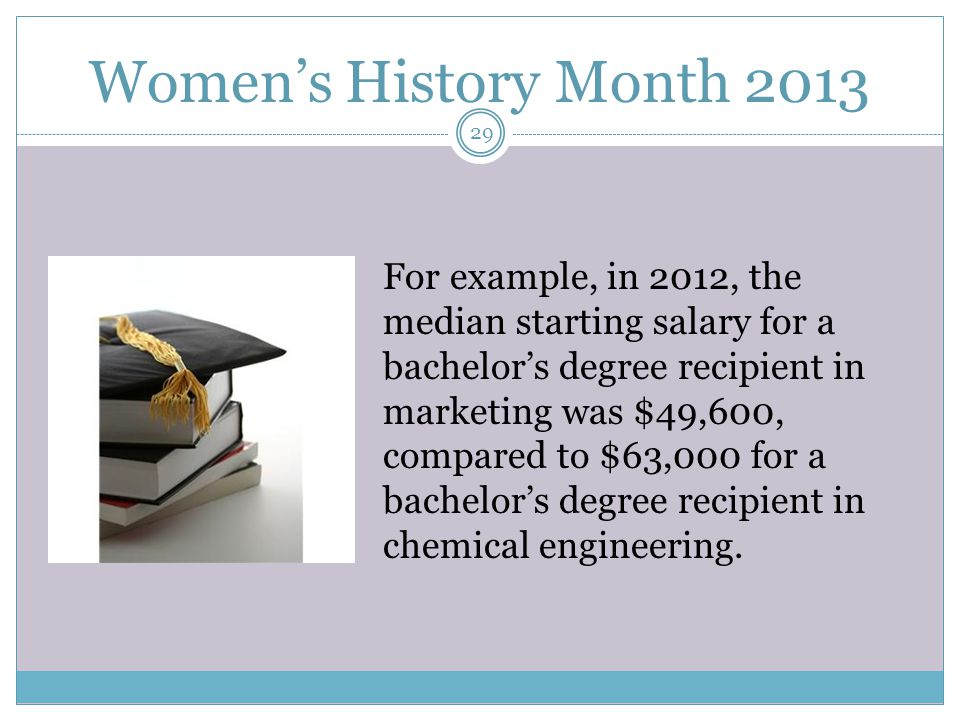 Women's History Month 2013 For example, in 2012, the median starting salary for a bachelor's degree recipient in marketing was $49,600, compared to $63,000 for a bachelor's degree recipient in chemical engineering.