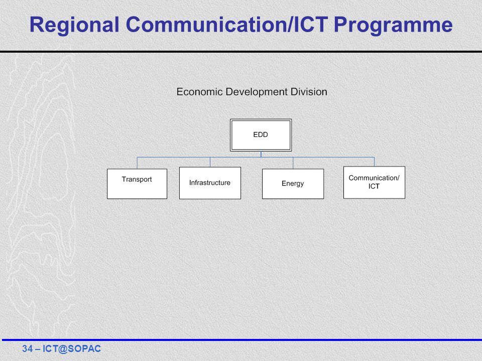 Regional Communication/ICT Programme 34 – ICT@SOPAC