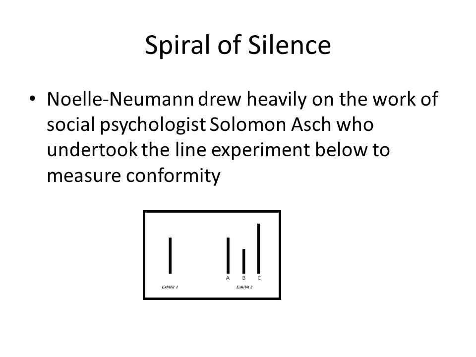 Spiral of Silence In an experiment, Asch found that in 18 trials, 75% of the subjects conformed at least once.
