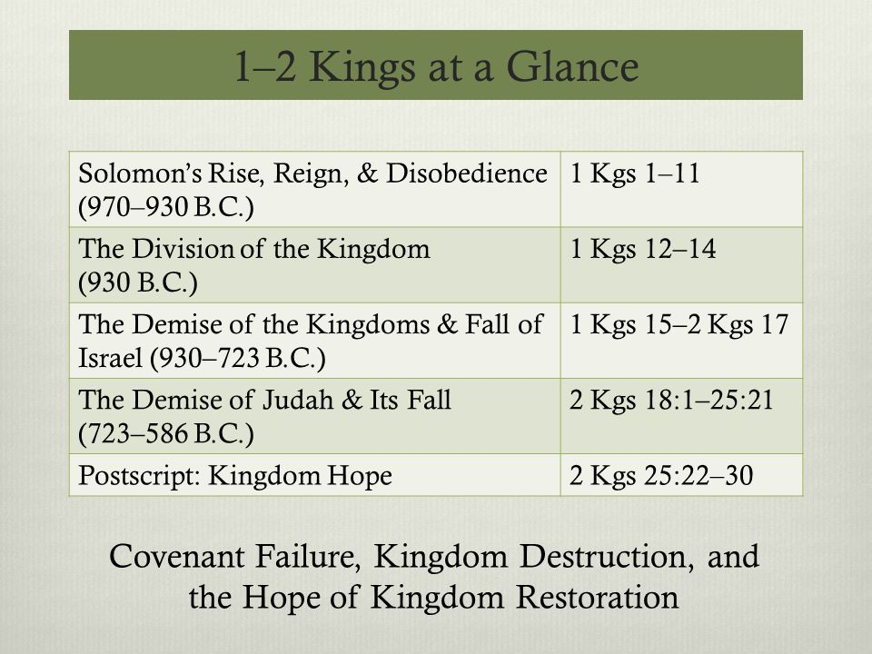 1–2 Kings at a Glance Solomon's Rise, Reign, & Disobedience (970–930 B.C.) 1 Kgs 1–11 The Division of the Kingdom (930 B.C.) 1 Kgs 12–14 The Demise of the Kingdoms & Fall of Israel (930–723 B.C.) 1 Kgs 15–2 Kgs 17 The Demise of Judah & Its Fall (723–586 B.C.) 2 Kgs 18:1–25:21 Postscript: Kingdom Hope2 Kgs 25:22–30 Covenant Failure, Kingdom Destruction, and the Hope of Kingdom Restoration