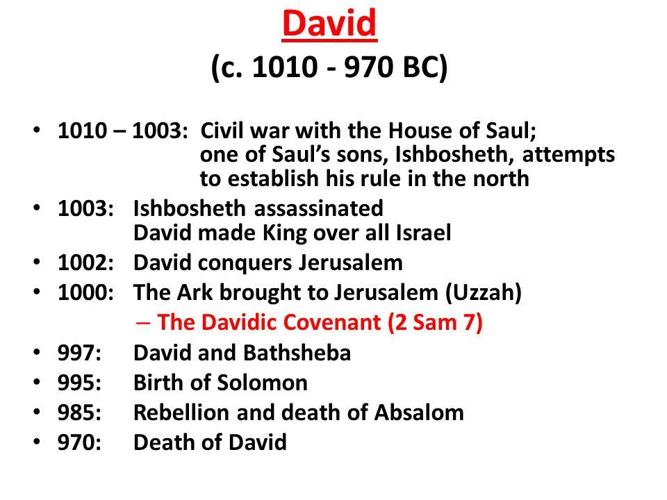 David (c.