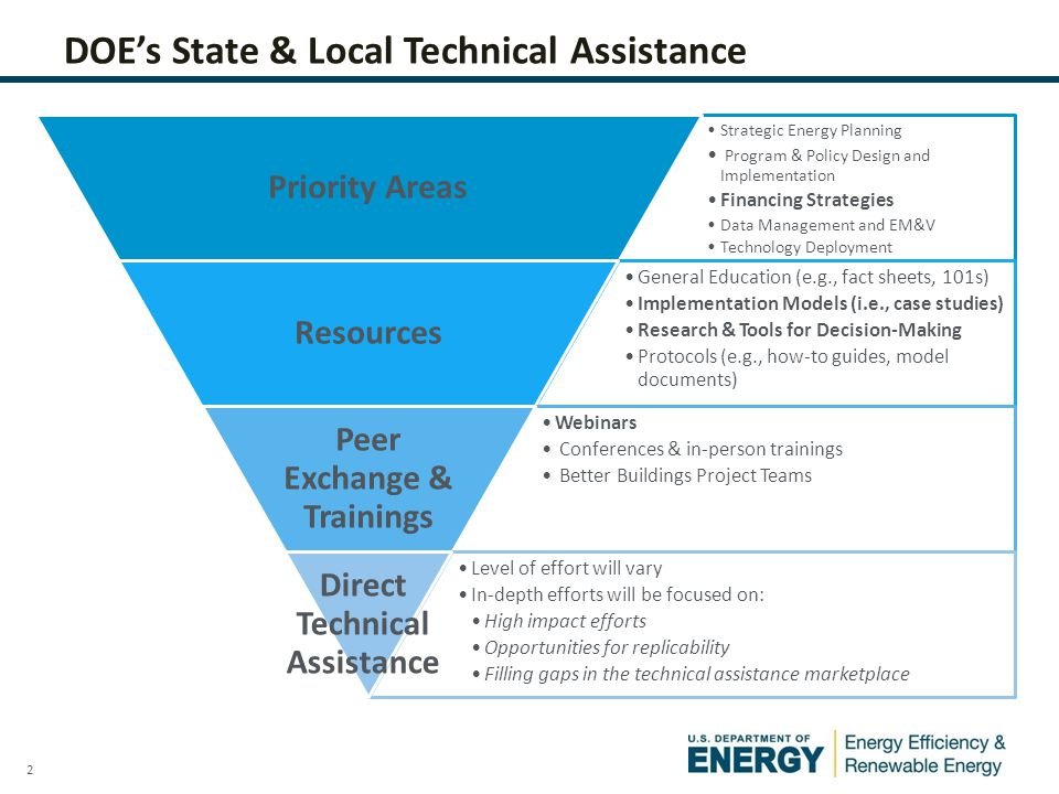 Benefits to Partners Access tools and resources to help states and municipalities navigate the transition to high efficiency outdoor street lighting.