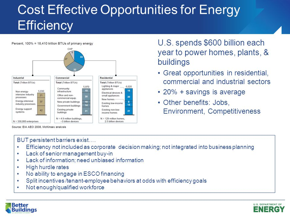 Cost Effective Opportunities for Energy Efficiency 4 U.S.