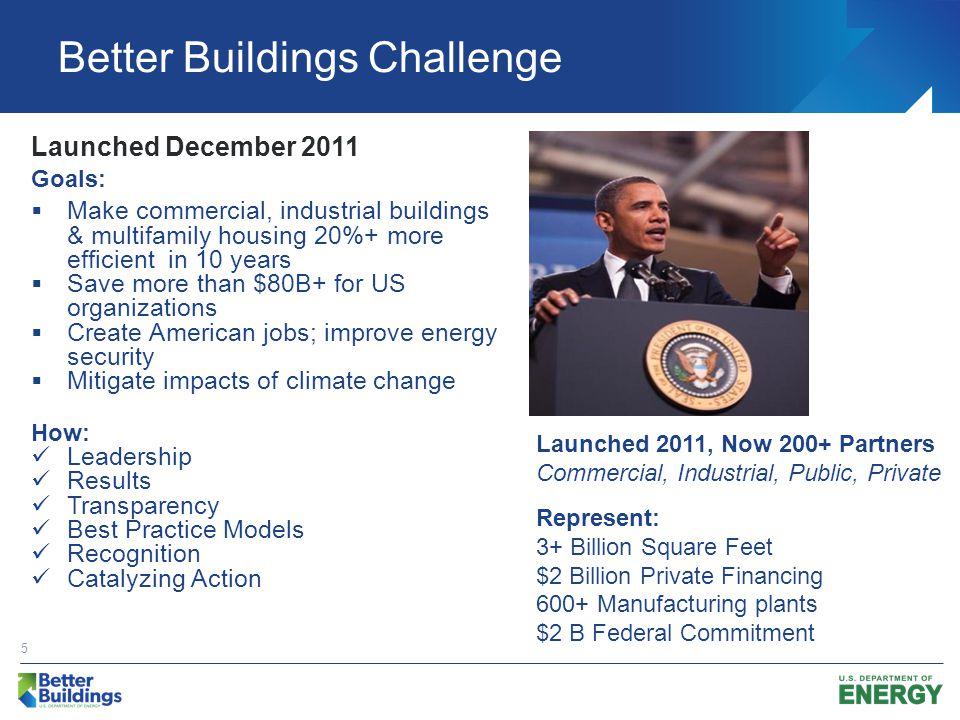 Leverage US DOE's Expertise 16 BETTER BUILDINGS ALLIANCE Energy Efficiency and Conservation Block Grant Program (EECBG)