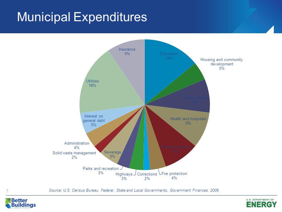 Municipal Expenditures 7 Source: U.S.