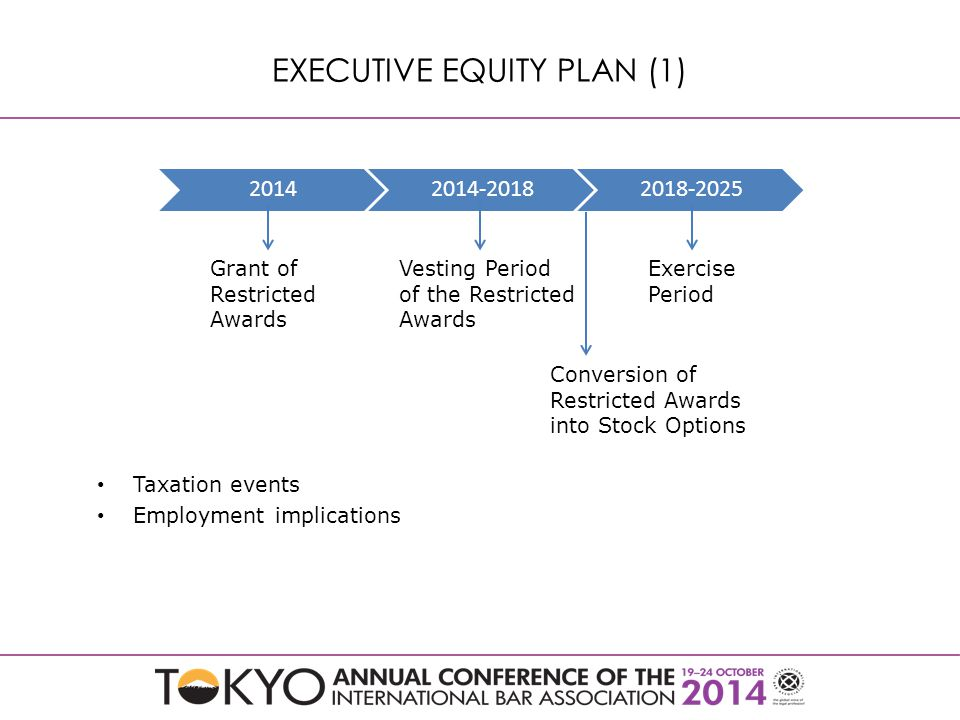 EXECUTIVE EQUITY PLAN (1) 20142014-20182018-2025 Vesting Period of the Restricted Awards Grant of Restricted Awards Exercise Period Conversion of Restricted Awards into Stock Options Taxation events Employment implications
