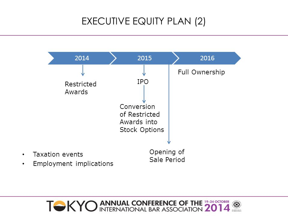 EXECUTIVE EQUITY PLAN (2) 201420152016 IPO Taxation events Employment implications Conversion of Restricted Awards into Stock Options Opening of Sale Period Full Ownership Restricted Awards
