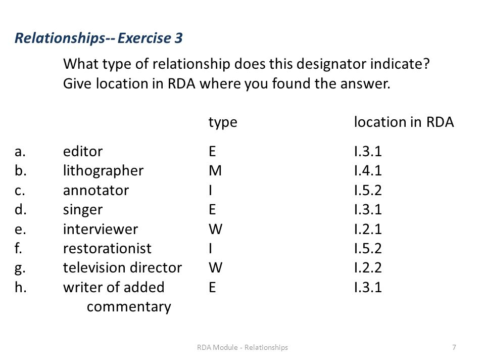 Relationships-- Exercise 3 What type of relationship does this designator indicate.