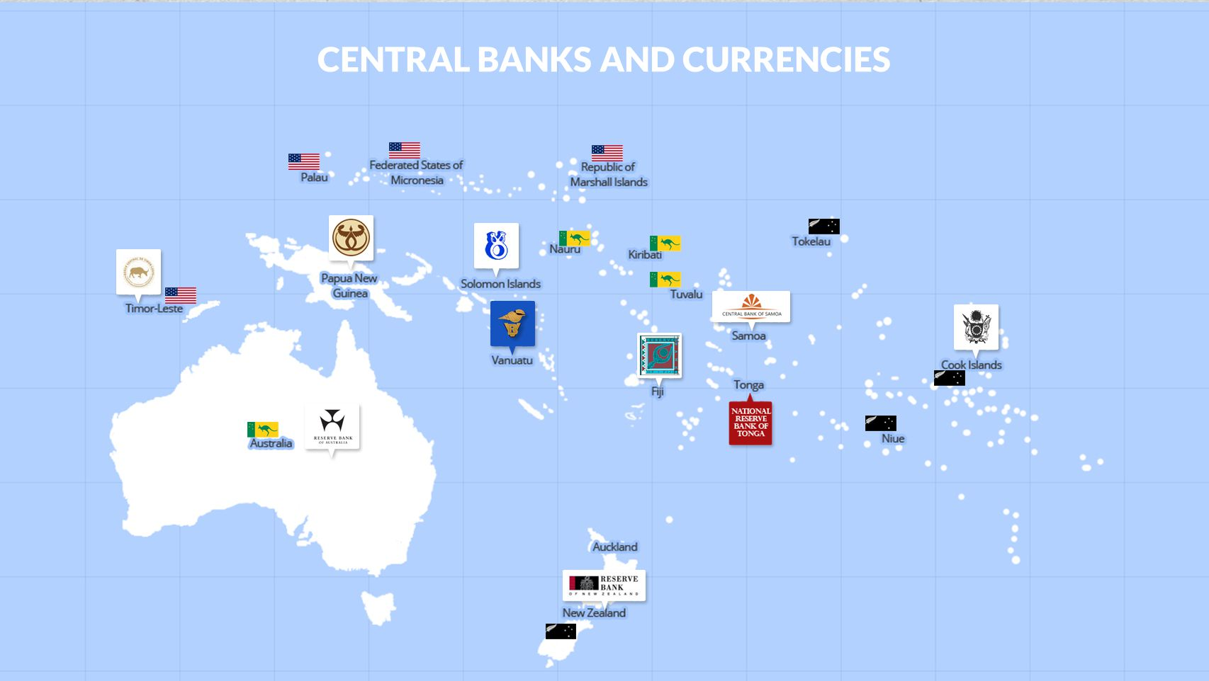 CENTRAL BANKS AND CURRENCIES