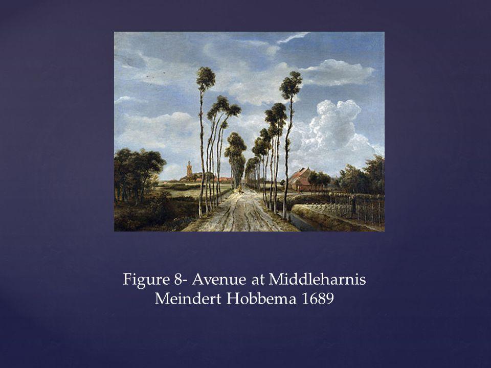Figure 8- Avenue at Middleharnis Meindert Hobbema 1689