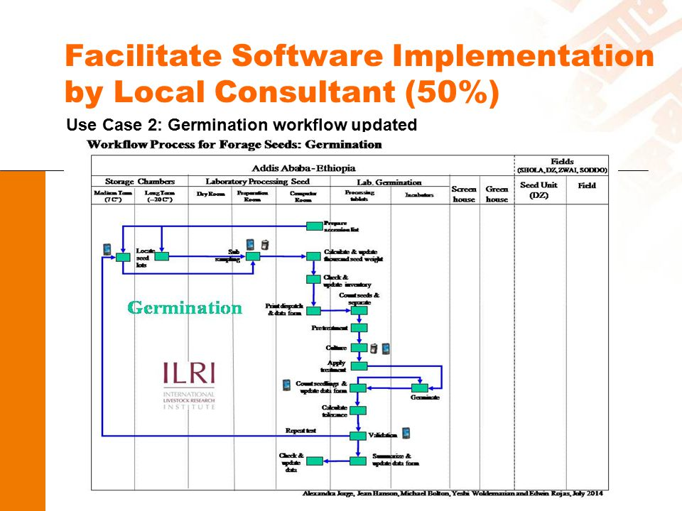 Facilitate Software Implementation by Local Consultant (50%) Use Case 2: Germination use case documentation Mr.
