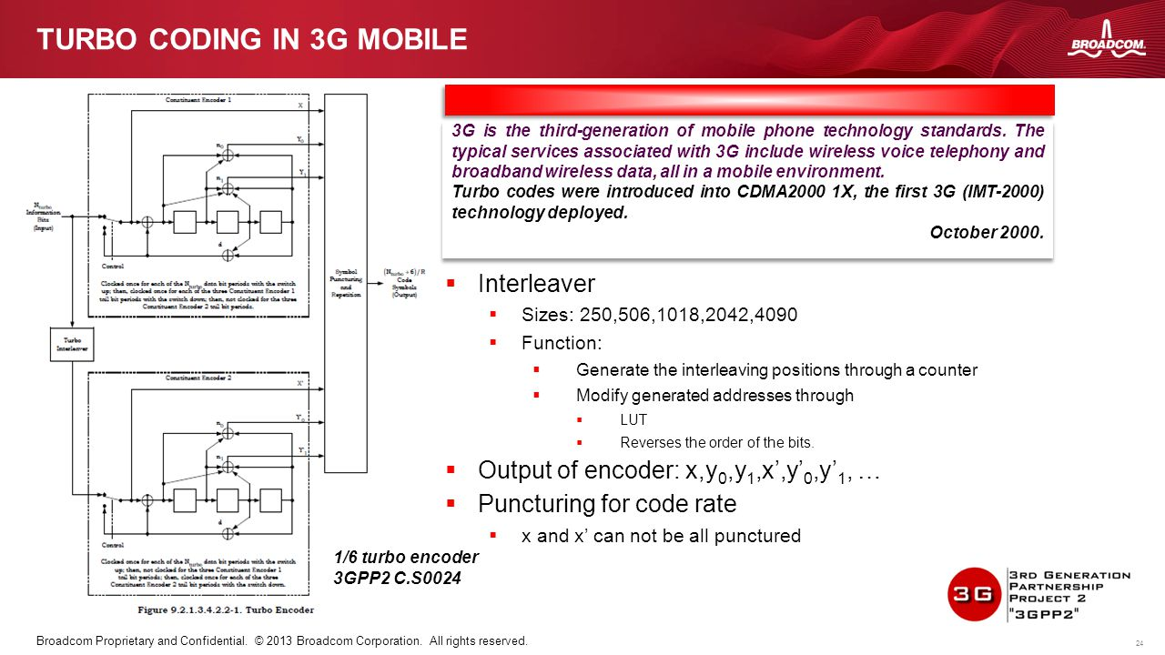 24 Broadcom Proprietary and Confidential. © 2013 Broadcom Corporation. All rights reserved. TURBO CODING IN 3G MOBILE 1/6 turbo encoder 3GPP2 C.S0024