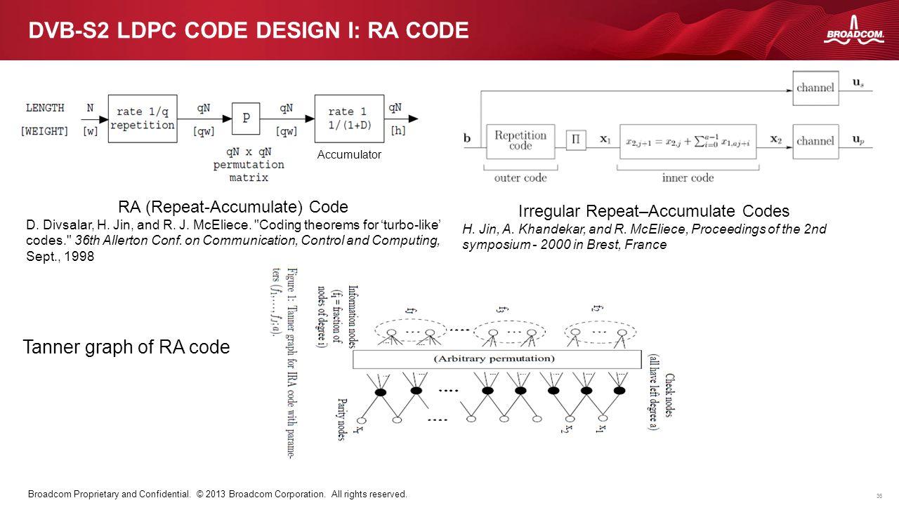 36 Broadcom Proprietary and Confidential. © 2013 Broadcom Corporation. All rights reserved. DVB-S2 LDPC CODE DESIGN I: RA CODE RA (Repeat-Accumulate)