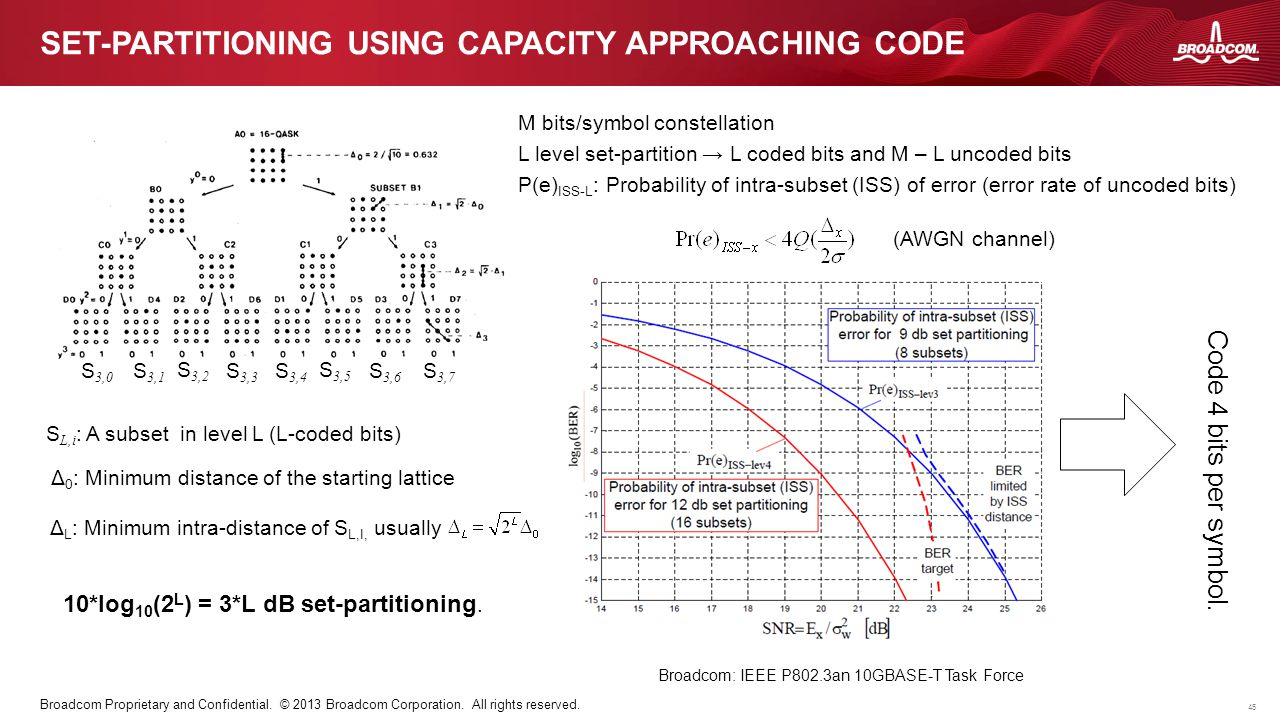 45 Broadcom Proprietary and Confidential. © 2013 Broadcom Corporation. All rights reserved. SET-PARTITIONING USING CAPACITY APPROACHING CODE S 3,0 S 3