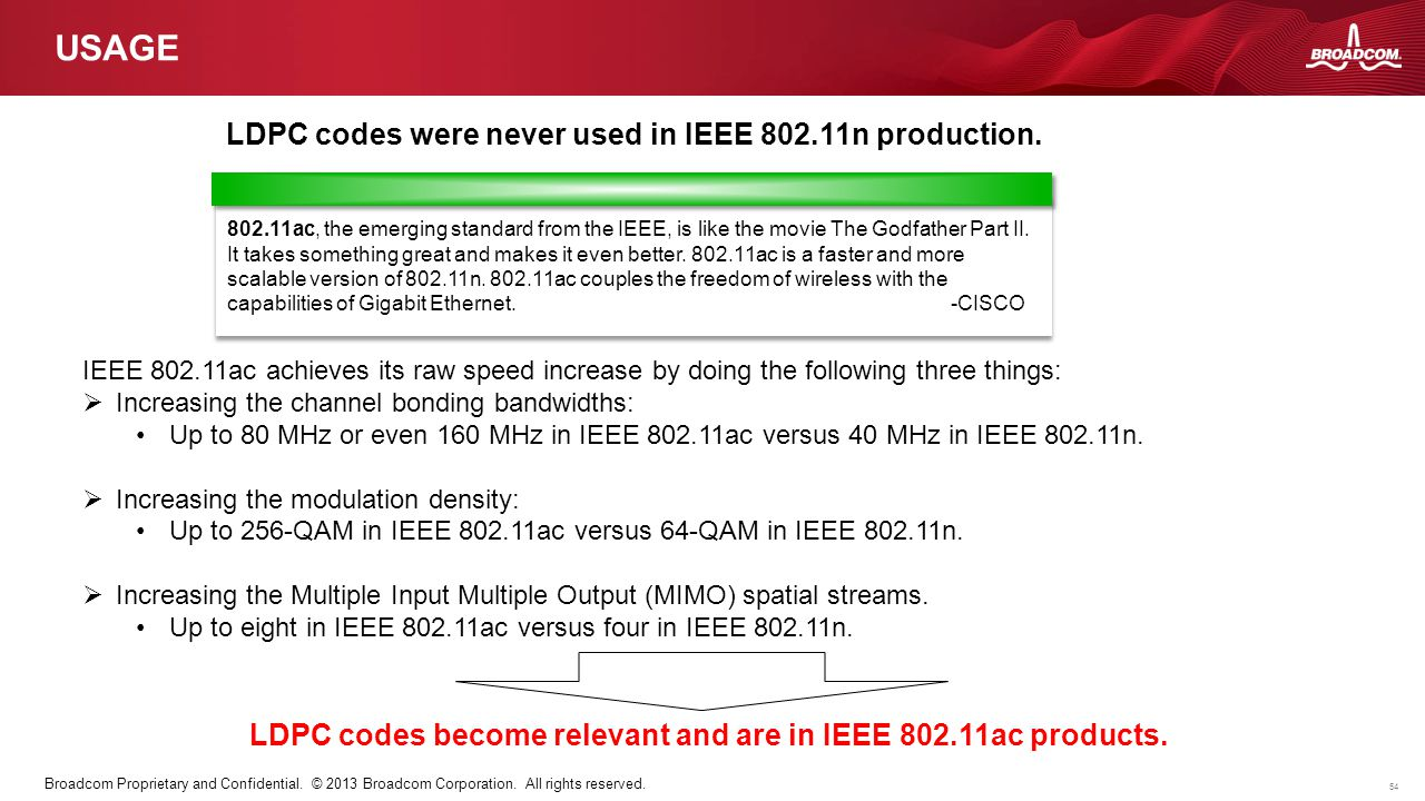 54 Broadcom Proprietary and Confidential. © 2013 Broadcom Corporation. All rights reserved. USAGE LDPC codes were never used in IEEE 802.11n productio