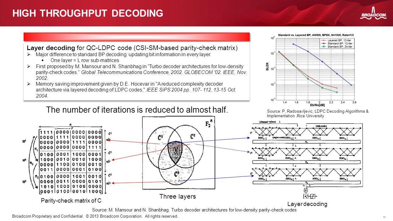 63 Broadcom Proprietary and Confidential. © 2013 Broadcom Corporation. All rights reserved. Three layers HIGH THROUGHPUT DECODING Parity-check matrix
