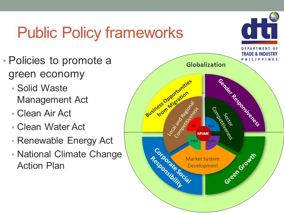 Public Policy frameworks Policies to promote a green economy Solid Waste Management Act Clean Air Act Clean Water Act Renewable Energy Act National Cl
