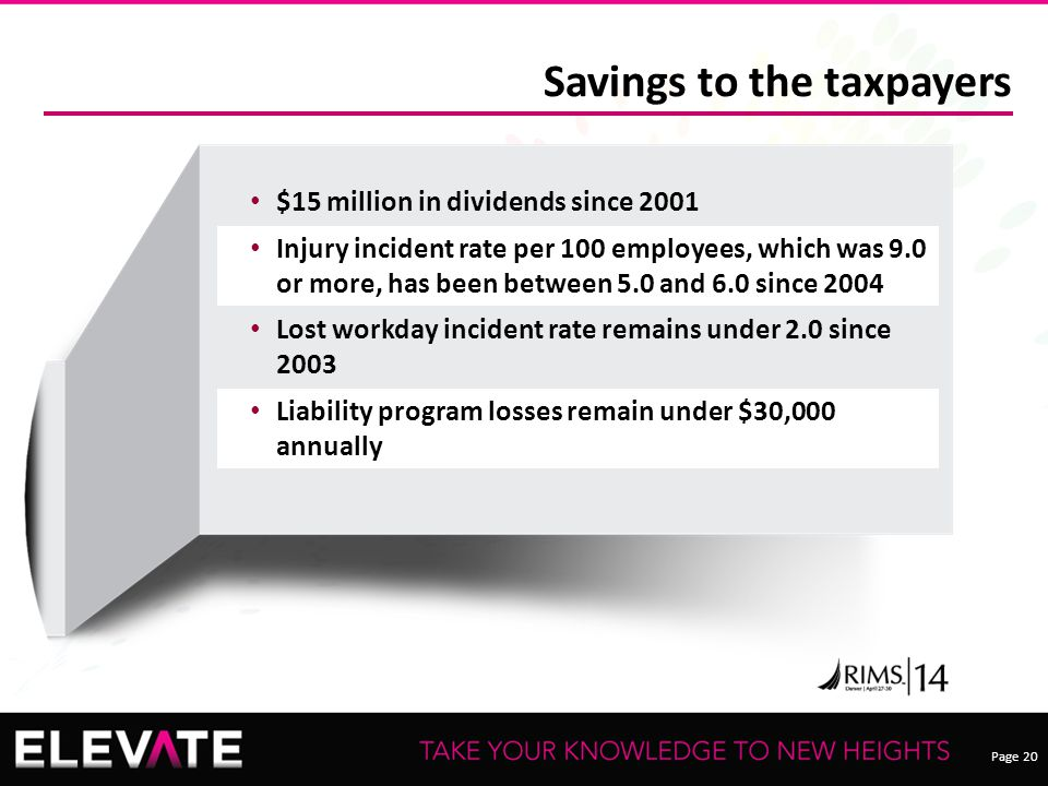Page 20 Savings to the taxpayers $15 million in dividends since 2001 Injury incident rate per 100 employees, which was 9.0 or more, has been between 5