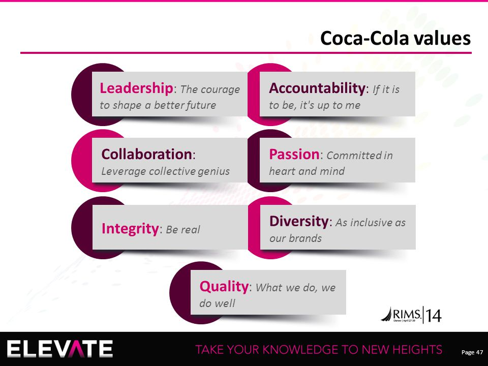 Page 47 Coca-Cola values Accountability : If it is to be, it s up to me Passion : Committed in heart and mind Diversity : As inclusive as our brands Leadership : The courage to shape a better future Collaboration : Leverage collective genius Integrity : Be real Quality : What we do, we do well