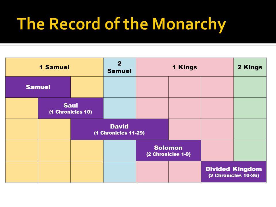  The promise of kingship  Gen 17:6, 16; 35:11; 49:8-12; Num 24:17  The principles for kingship  Deut 17:14-20  The problem of kingship  The peoples' motivations, 1 Sam 8:1-22