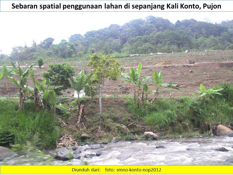 Sebaran spatial penggunaan lahan di sepanjang Kali Konto, Pujon Diunduh dari: foto: smno-konto-nop2012