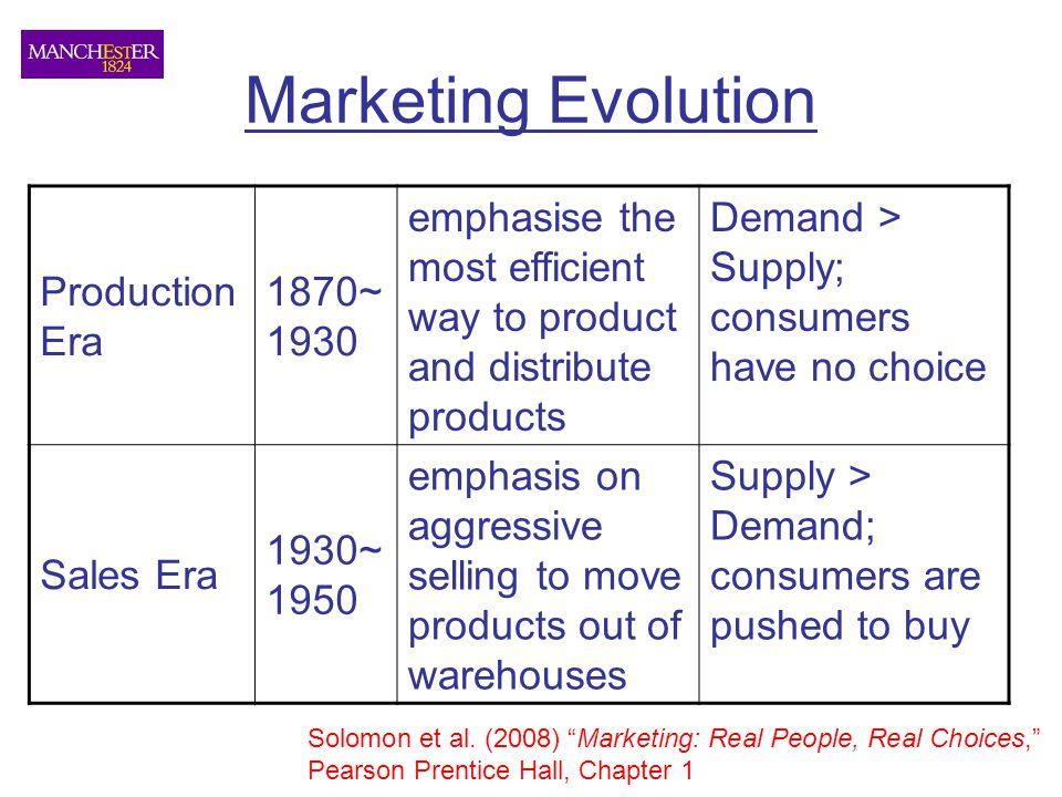 Marketing Evolution Solomon et al.