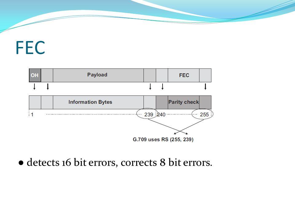 FEC ● detects 16 bit errors, corrects 8 bit errors.