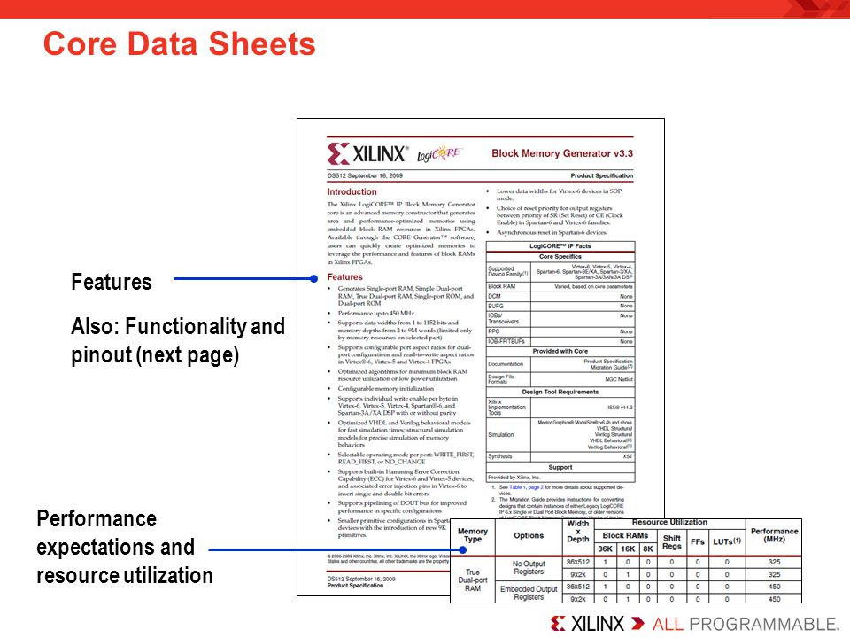 Core Data Sheets Features Also: Functionality and pinout (next page) Performance expectations and resource utilization