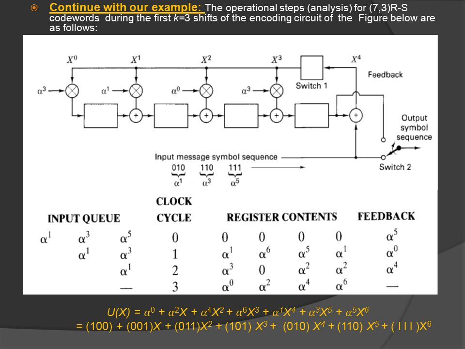  Continue with our example: The operational steps (analysis) for (7,3)R-S codewords during the first k=3 shifts of the encoding circuit of the Figure