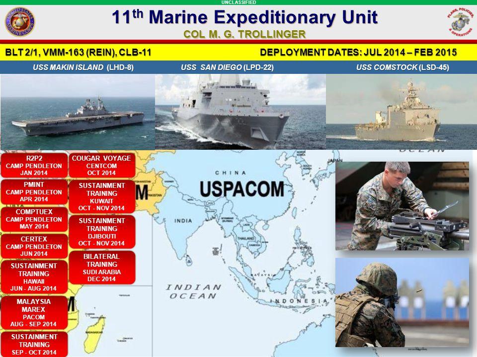 UNCLASSIFIED BLT 2/1, VMM-163 (REIN), CLB-11 DEPLOYMENT DATES: JUL 2014 – FEB 2015 11 th Marine Expeditionary Unit COL M. G. TROLLINGER 11 th Marine E