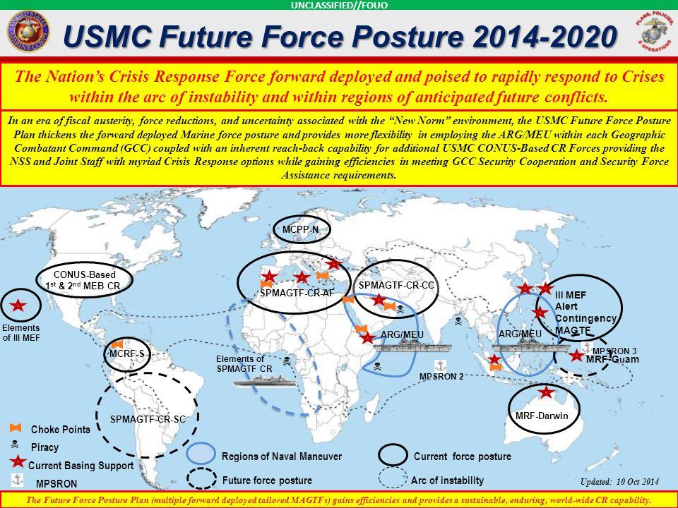 UNCLASSIFIED CONUS-Based 1 st & 2 nd MEB CR Future force posture Current force posture Regions of Naval Maneuver MRF-Darwin III MEF Alert Contingency
