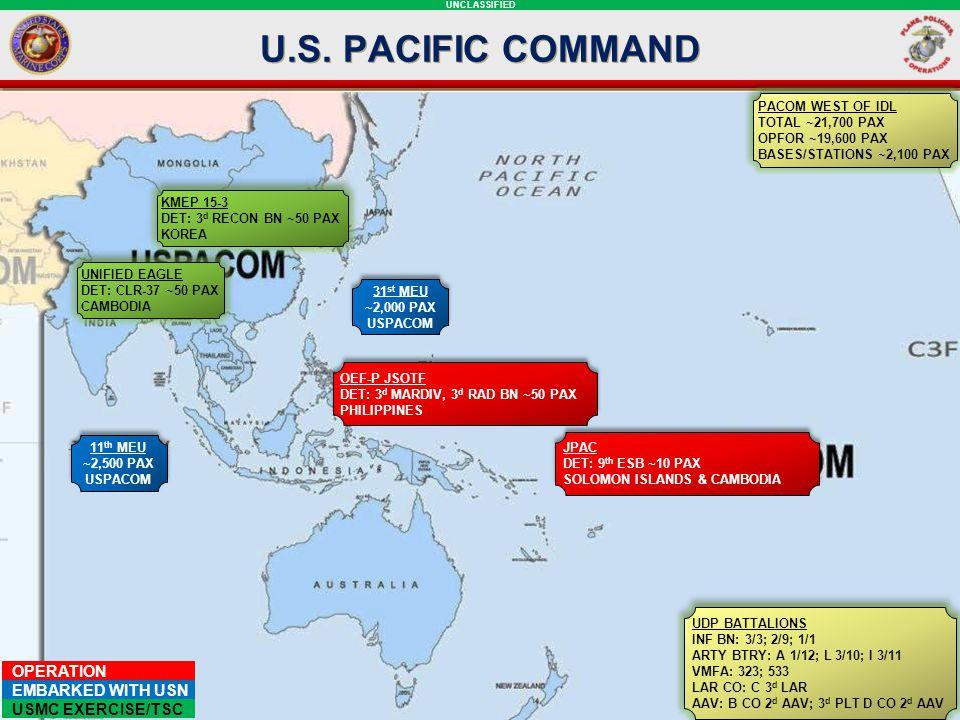 UNCLASSIFIED U.S. PACIFIC COMMAND 31 st MEU ~2,000 PAX USPACOM 31 st MEU ~2,000 PAX USPACOM OEF-P JSOTF DET: 3 d MARDIV, 3 d RAD BN ~50 PAX PHILIPPINE