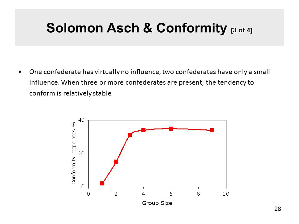 Solomon Asch & Conformity [3 of 4] One confederate has virtually no influence, two confederates have only a small influence.