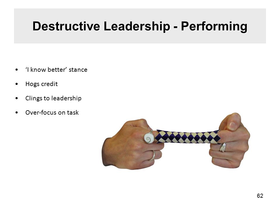 Destructive Leadership - Performing 'I know better' stance Hogs credit Clings to leadership Over-focus on task 62