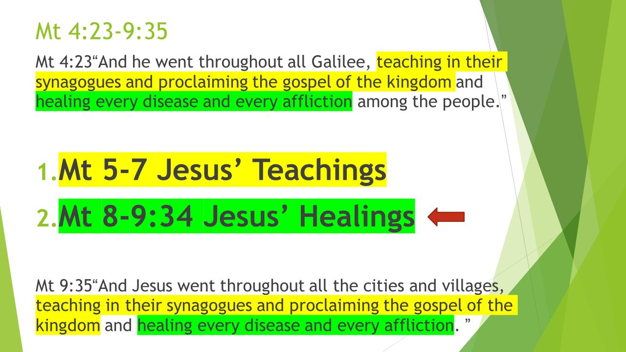 Mt 4:23 And he went throughout all Galilee, teaching in their synagogues and proclaiming the gospel of the kingdom and healing every disease and every affliction among the people. 1.