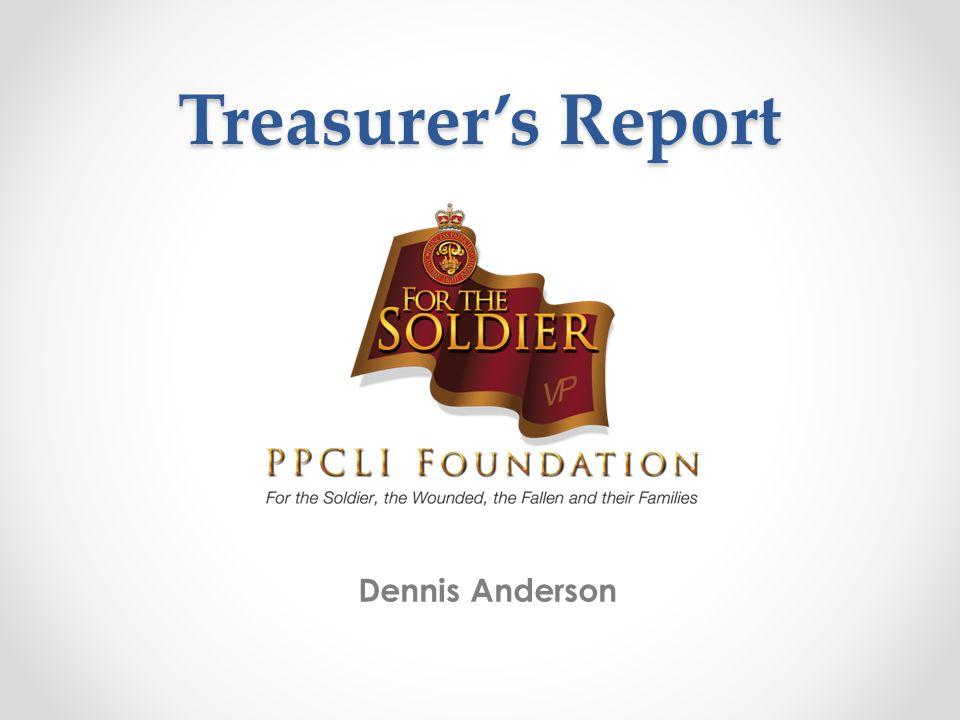 Treasurer's Report Dennis Anderson