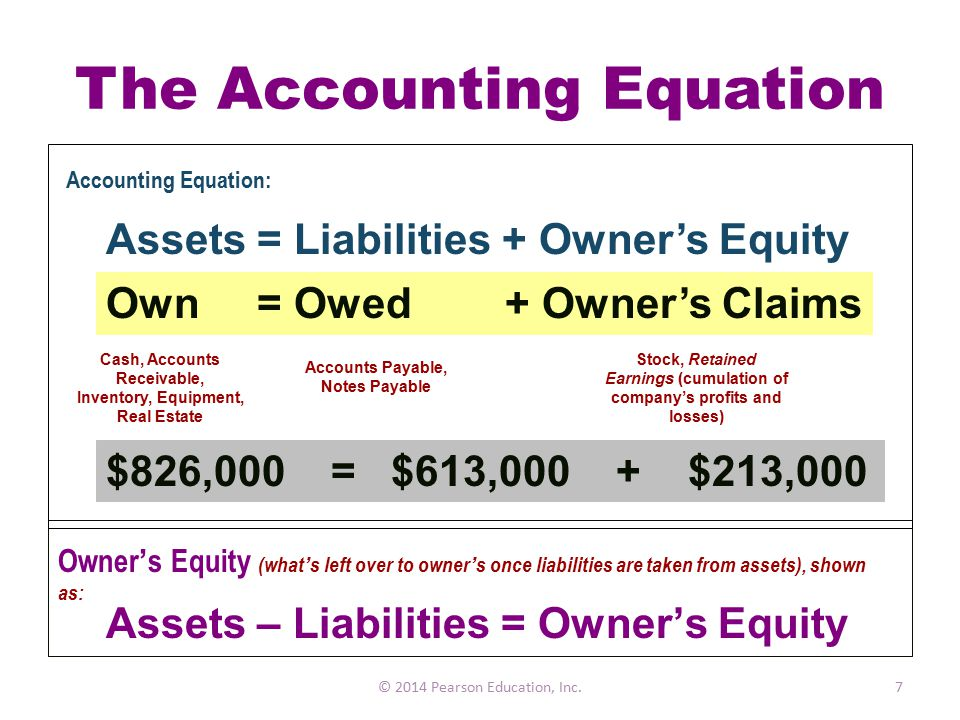 Examples of the Accounting Equation © 2014 Pearson Education, Inc.15-8