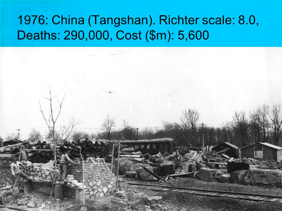 1976: China (Tangshan). Richter scale: 8.0, Deaths: 290,000, Cost ($m): 5,600