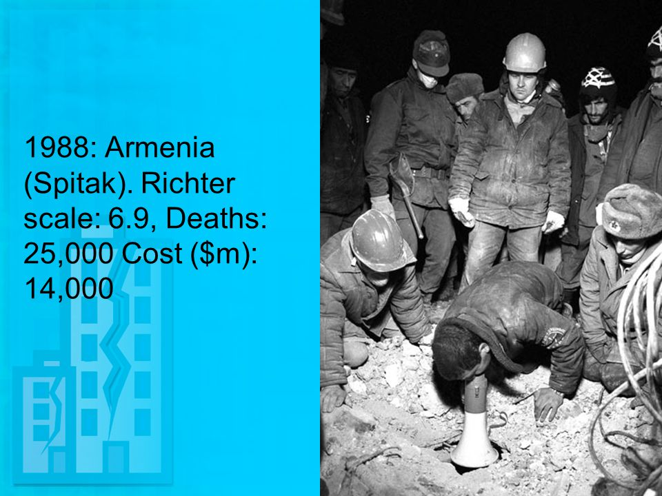 1988: Armenia (Spitak). Richter scale: 6.9, Deaths: 25,000 Cost ($m): 14,000