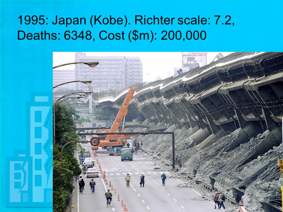 1995: Japan (Kobe). Richter scale: 7.2, Deaths: 6348, Cost ($m): 200,000