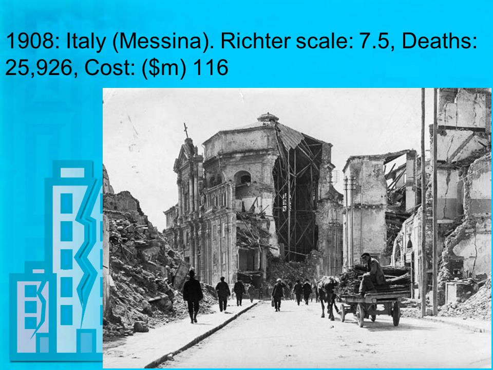 1908: Italy (Messina). Richter scale: 7.5, Deaths: 25,926, Cost: ($m) 116