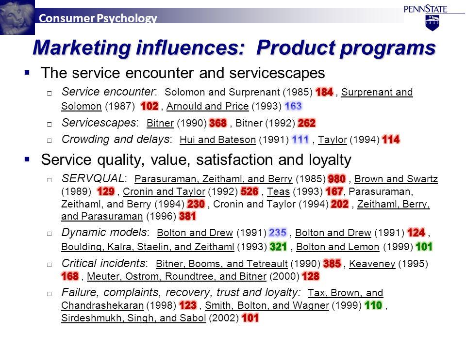 Consumer Psychology Marketing influences: Product programs