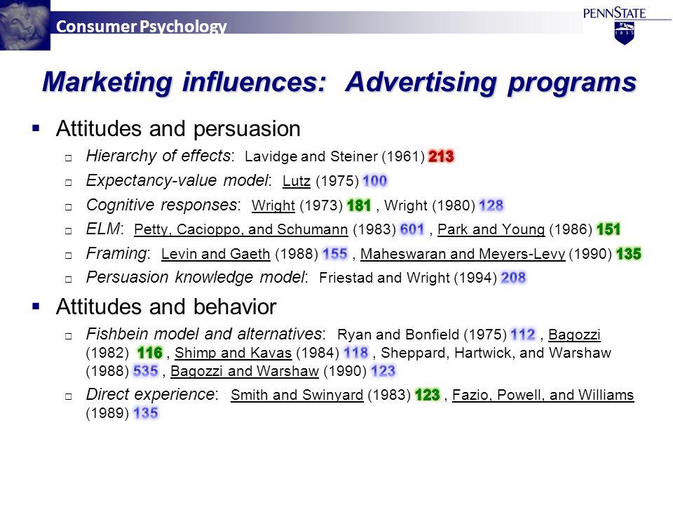 Consumer Psychology Marketing influences: Advertising programs
