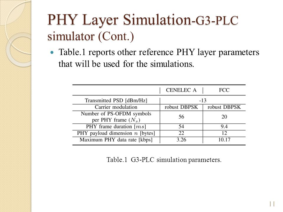 PHY Layer Simulation -G3-PLC simulator PHY Layer Simulation -G3-PLC simulator (Cont.) Table.1 reports other reference PHY layer parameters that will be used for the simulations.