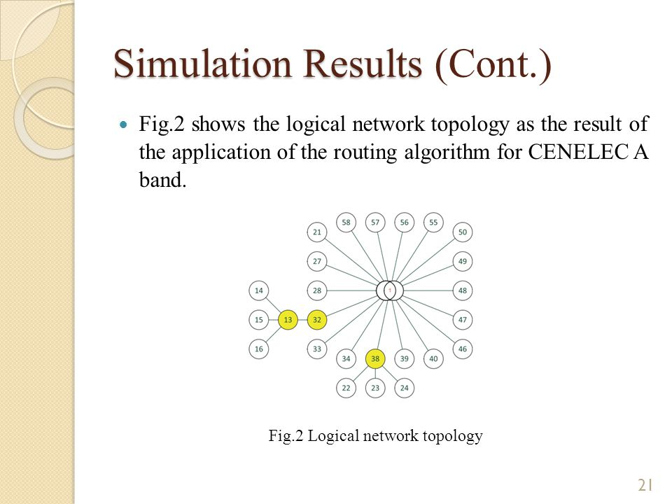Simulation Results Simulation Results (Cont.) Fig.2 shows the logical network topology as the result of the application of the routing algorithm for CENELEC A band.