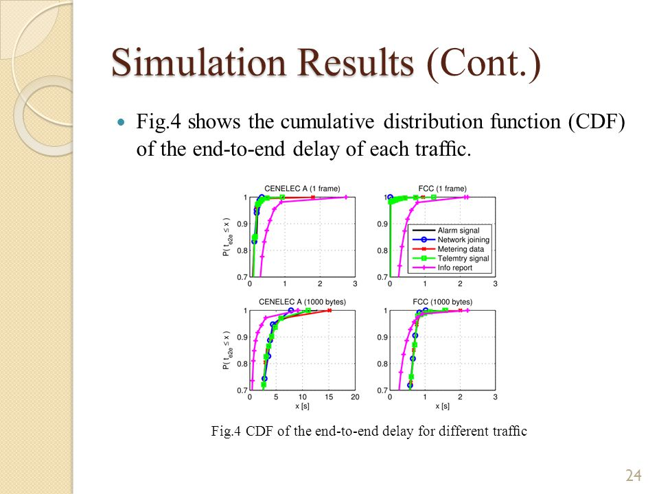 Simulation Results Simulation Results (Cont.) Fig.4 shows the cumulative distribution function (CDF) of the end-to-end delay of each traffic.