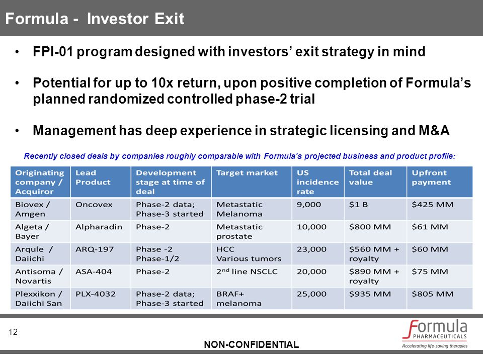 NON-CONFIDENTIAL Formula - Investor Exit FPI-01 program designed with investors' exit strategy in mind Potential for up to 10x return, upon positive c
