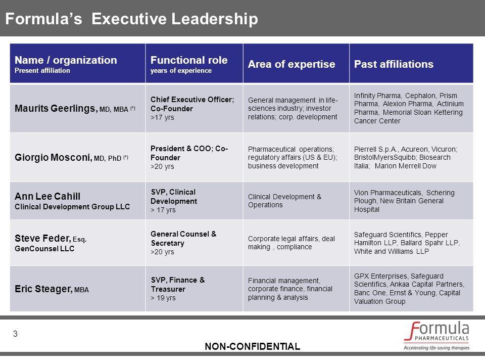 NON-CONFIDENTIAL Formula's Executive Leadership Name / organization Present affiliation Functional role years of experience Area of expertisePast affi