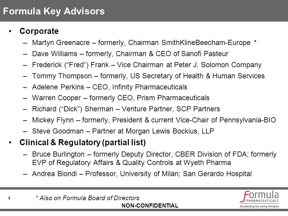 NON-CONFIDENTIAL Company address Formula Pharmaceuticals, Inc.