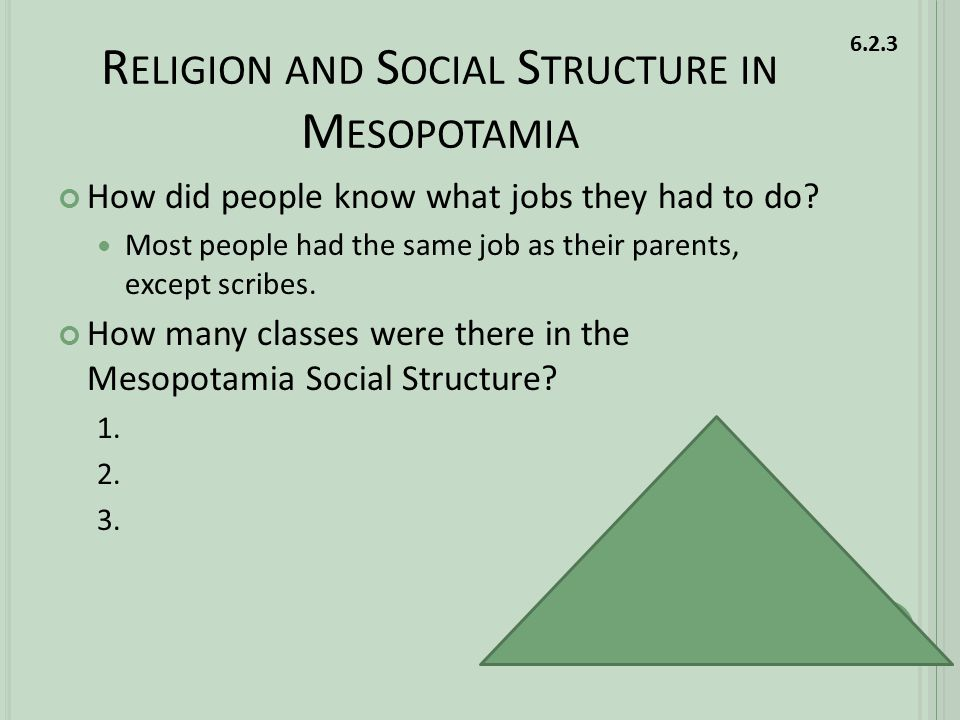 R ELIGION AND S OCIAL S TRUCTURE IN M ESOPOTAMIA How did people know what jobs they had to do.